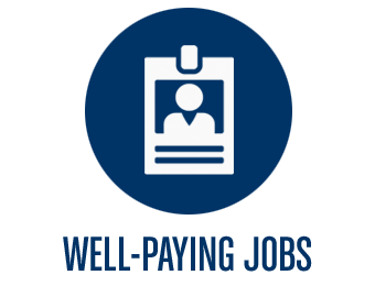 Well-Paying Jobs