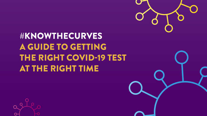 COVID-19 Testing Guide cover